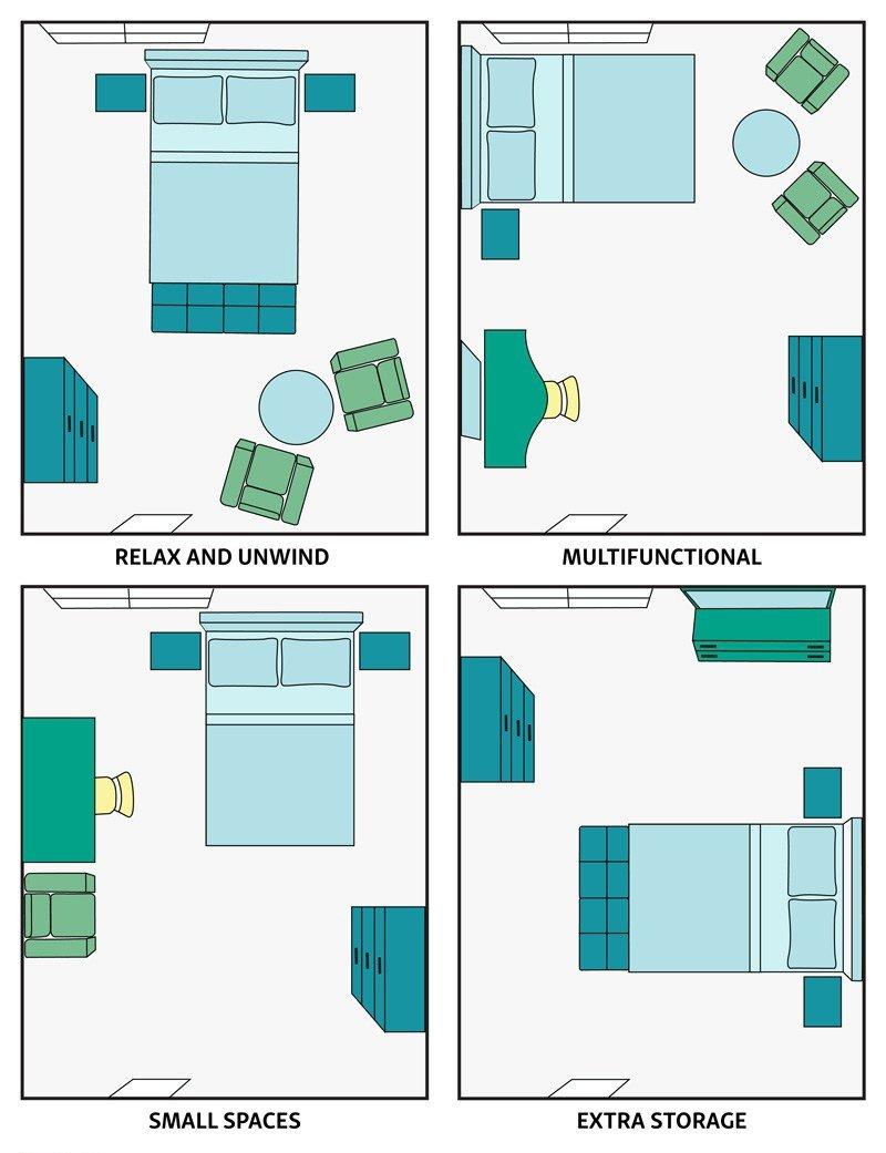 план проекта помещения